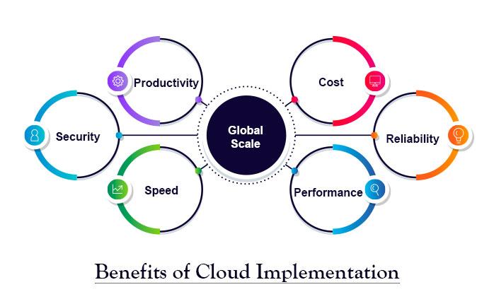 Cloud-Blog-Image-1